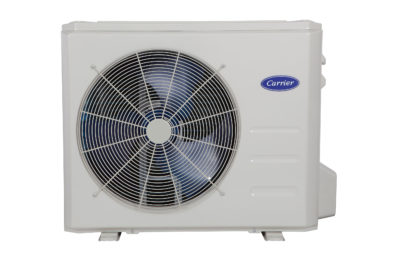 Portable Air Conditioner Sizing - How Important is It?
